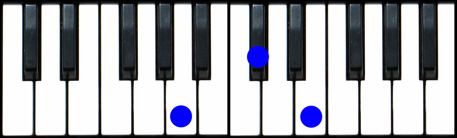 how to play an am chord on piano
