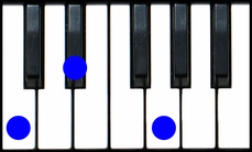 c minor 7 chord piano  minor, Cm, Cmin, C-