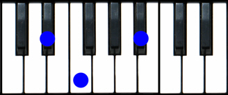 Ebsus2 Chord Piano
