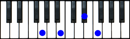 Piano music sheet free