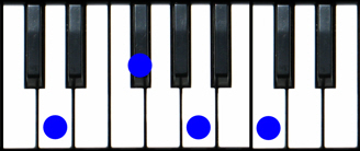 D 7 Chord Piano D7 Piano Chord