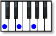 C Major Piano Chord Diagram