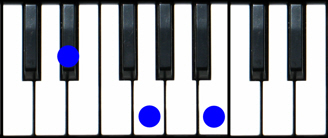 how to play halloween on piano notes
