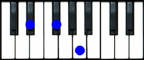 Eb diminished Piano Chord
