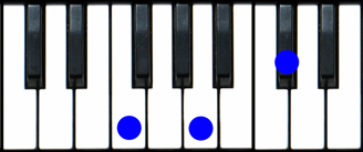 F Augmented Chord Piano