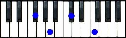 G minor chord on