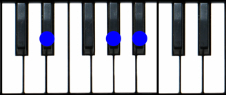 Ebsus4 Chord Piano