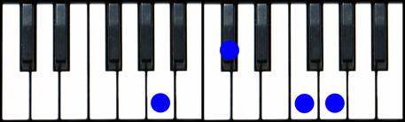 D 7 Chord Piano A7  5  Piano Chord