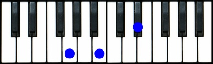 G Augmented Chord Piano
